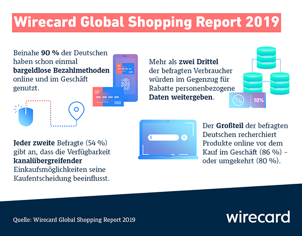191126 Shopping Report infgraphic DE 600 470 1