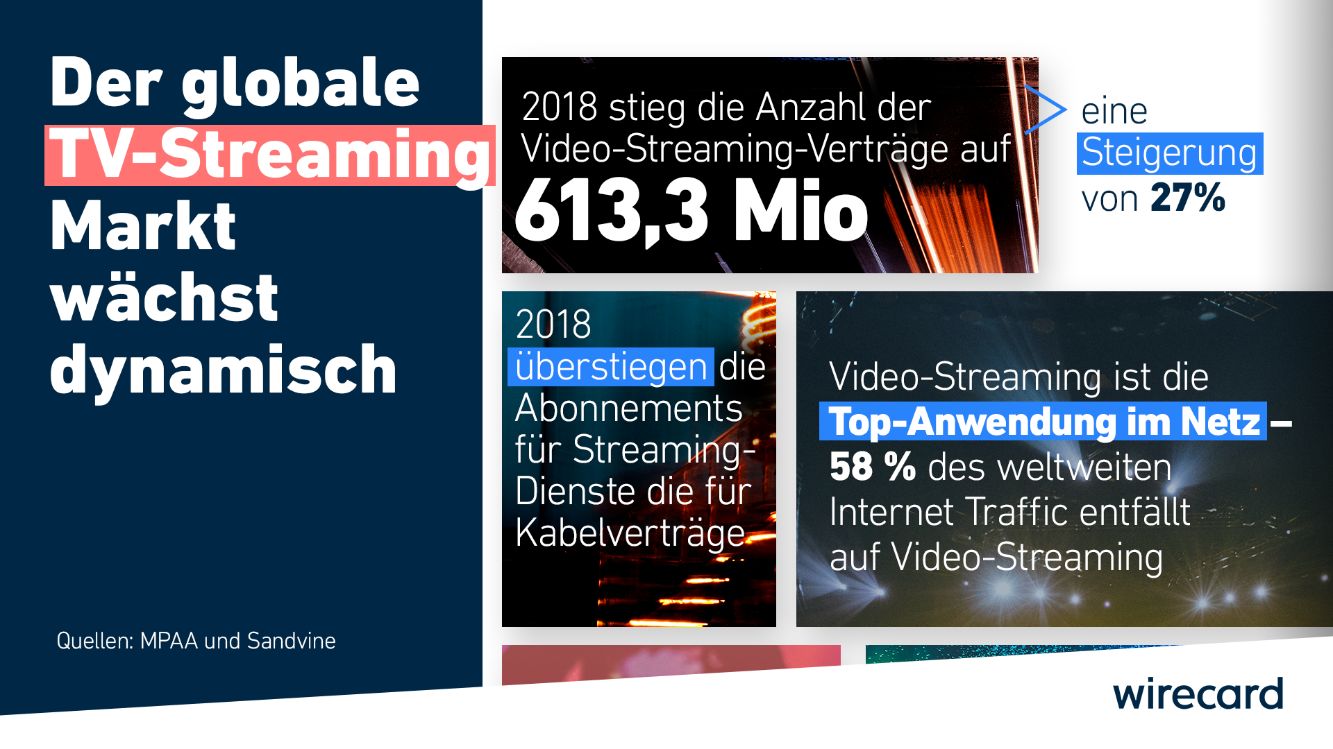 Tv Streaming Infographic De