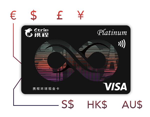 Wirecard and Ctrip, China's largest travel company, launch multi-currency Visa cards